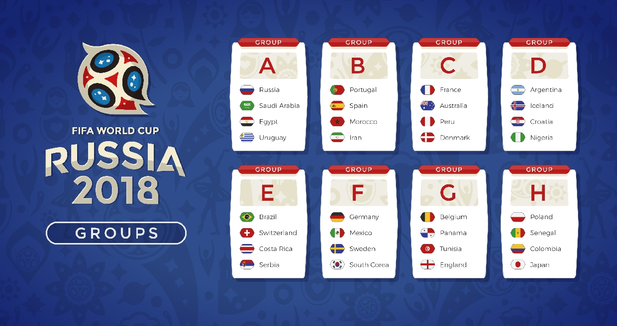 World Cup 2018 Qualifying